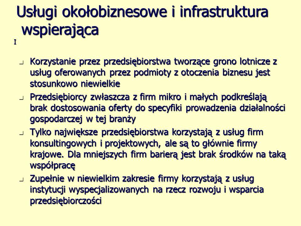 Usługi okołobiznesowe i infrastruktura wspierająca