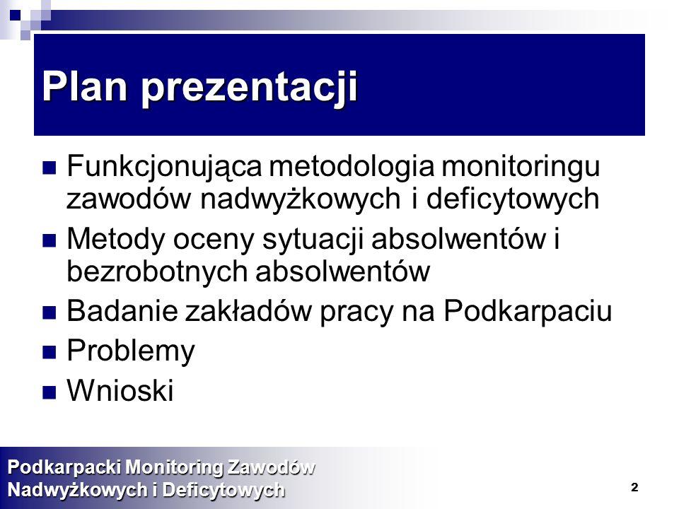 Plan prezentacji Funkcjonująca metodologia monitoringu zawodów nadwyżkowych i deficytowych.