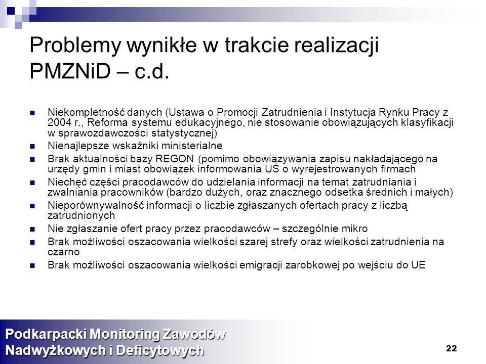 Problemy wynikłe w trakcie realizacji PMZNiD – c.d.