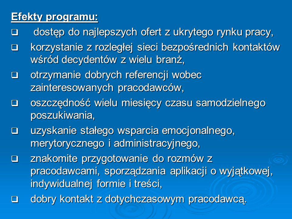 Efekty programu:dostęp do najlepszych ofert z ukrytego rynku pracy,
