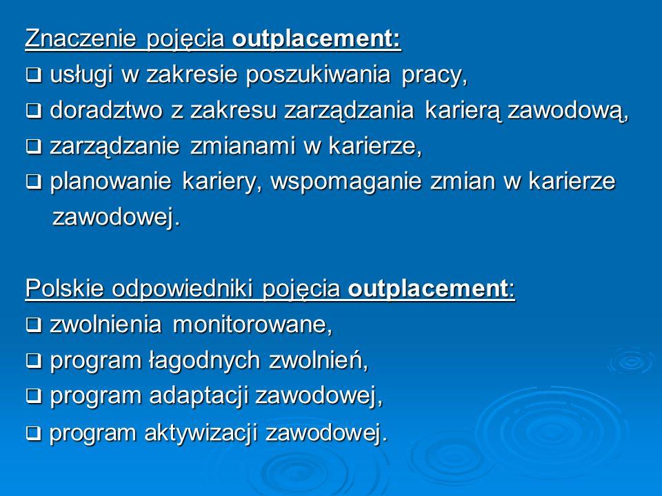 Znaczenie pojęcia outplacement: usługi w zakresie poszukiwania pracy,