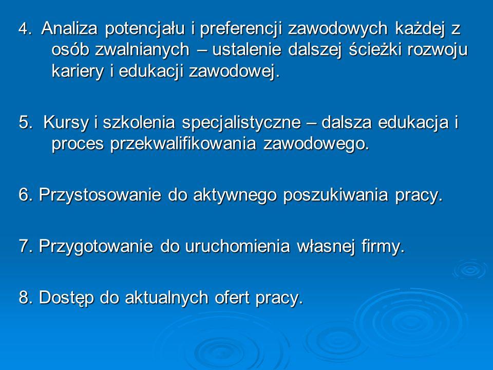 6. Przystosowanie do aktywnego poszukiwania pracy.