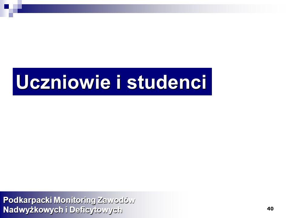 Uczniowie i studenci Podkarpacki Monitoring Zawodów Nadwyżkowych i Deficytowych