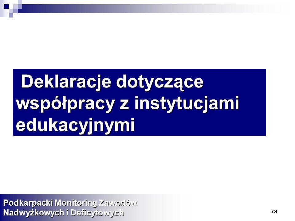 Deklaracje dotyczące współpracy z instytucjami edukacyjnymi