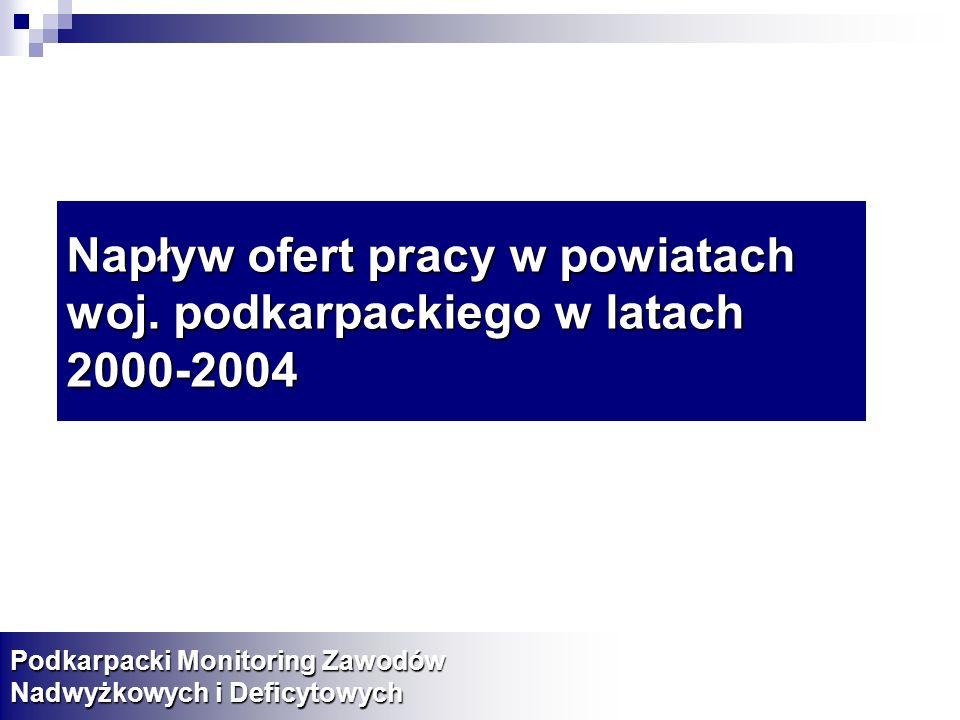 Napływ ofert pracy w powiatach woj. podkarpackiego w latach 2000-2004