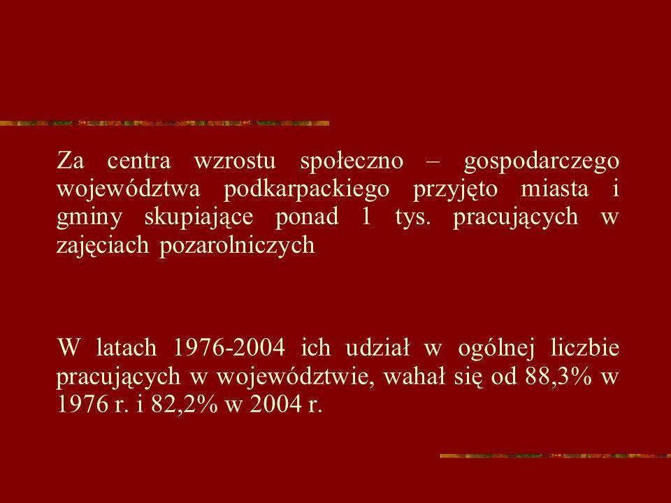 Za centra wzrostu społeczno – gospodarczego województwa podkarpackiego przyjęto miasta i gminy skupiające ponad 1 tys. pracujących w zajęciach pozarolniczych