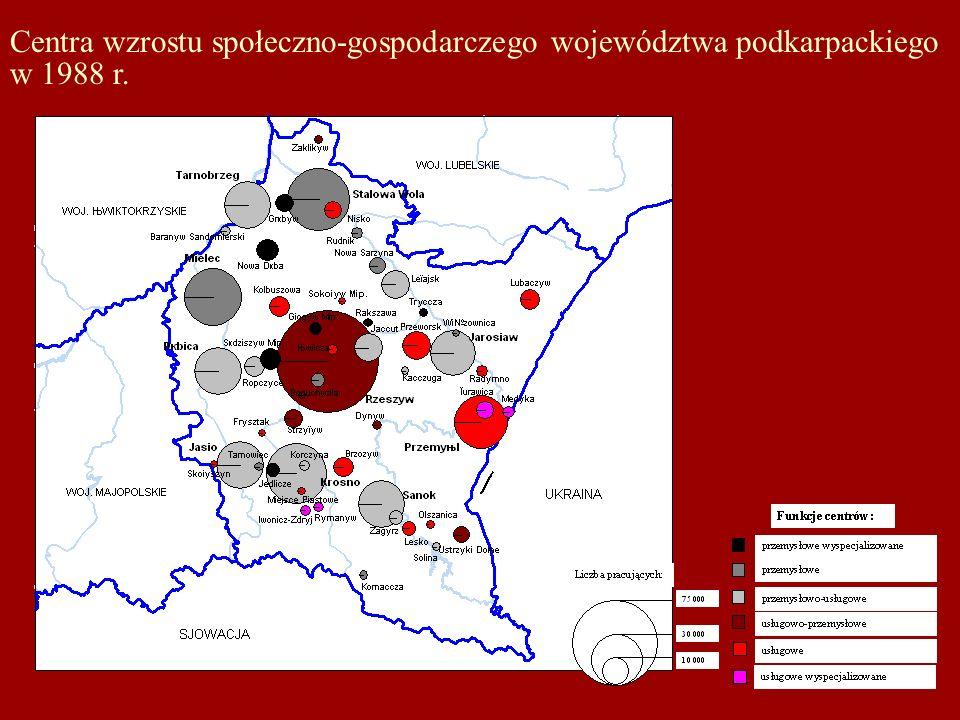 Centra wzrostu społeczno-gospodarczego województwa podkarpackiego