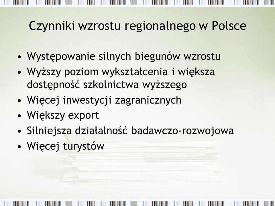 Czynniki wzrostu regionalnego w Polsce