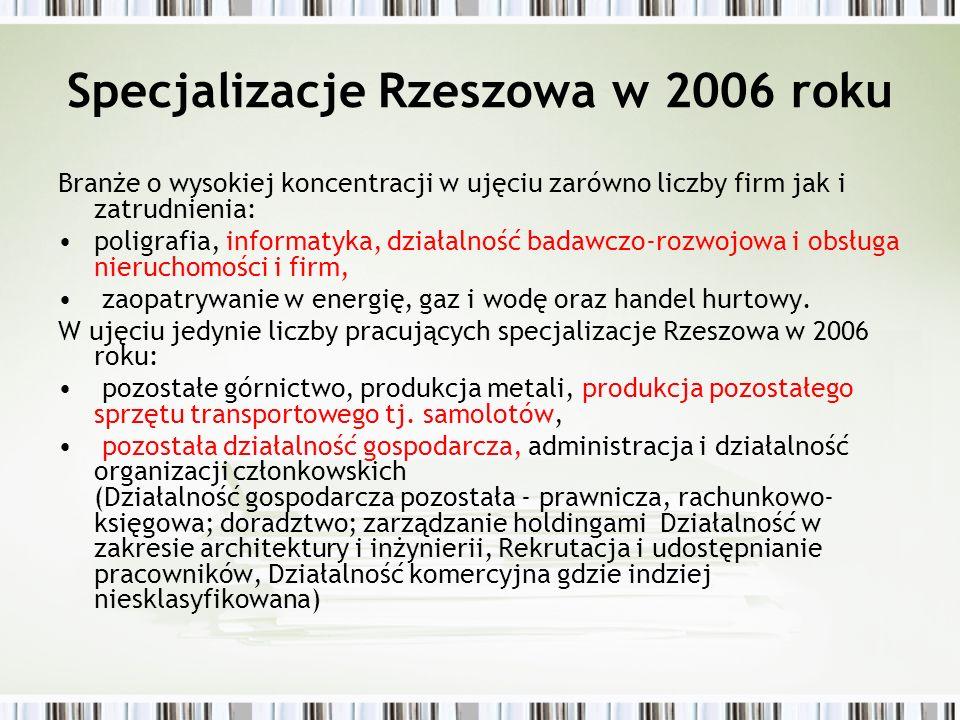 Specjalizacje Rzeszowa w 2006 roku