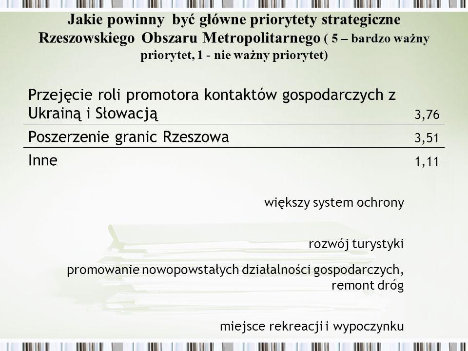 Przejęcie roli promotora kontaktów gospodarczych z Ukrainą i Słowacją
