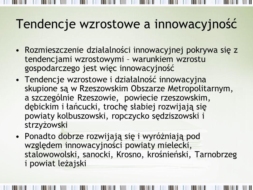 Tendencje wzrostowe a innowacyjność
