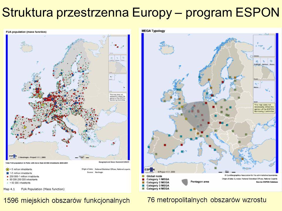 Struktura przestrzenna Europy – program ESPON