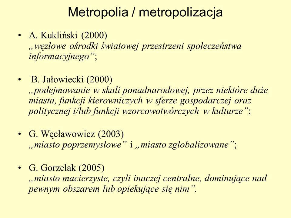 Metropolia / metropolizacja