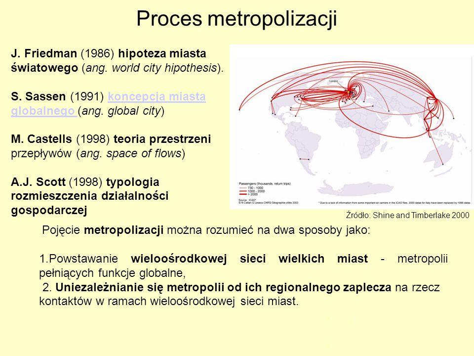 Proces metropolizacji