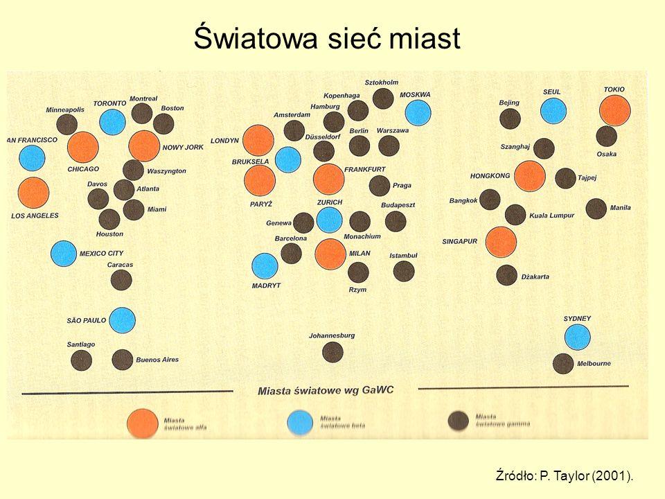 Światowa sieć miast Źródło: P. Taylor (2001).