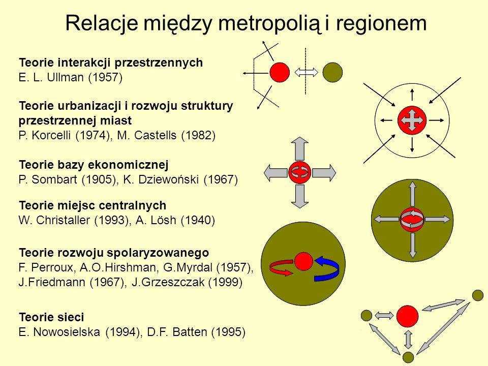 Relacje między metropolią i regionem