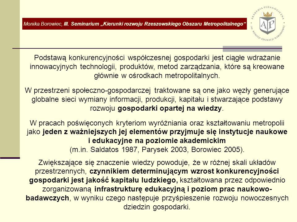 """Monika Borowiec, III. Seminarium """"Kierunki rozwoju Rzeszowskiego Obszaru Metropolitalnego"""