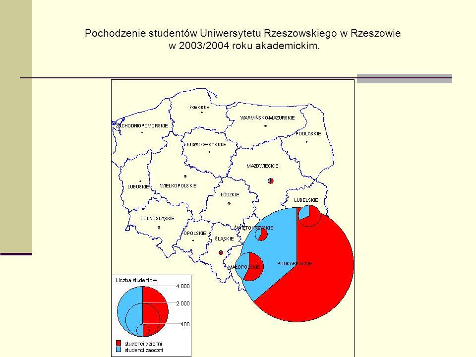 Pochodzenie studentów Uniwersytetu Rzeszowskiego w Rzeszowie w 2003/2004 roku akademickim.
