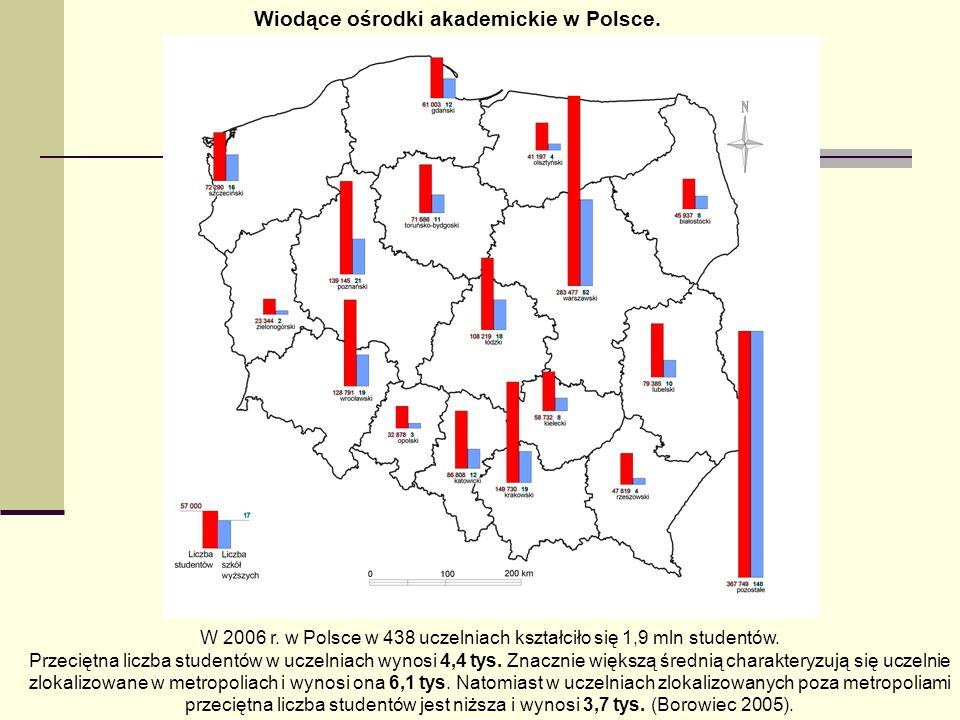 Wiodące ośrodki akademickie w Polsce.
