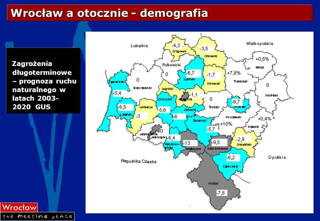 Wrocław a otocznie - demografia