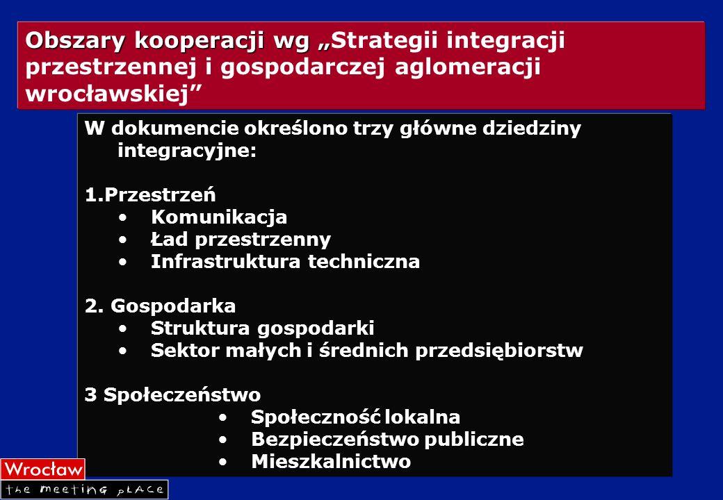 """Obszary kooperacji wg """"Strategii integracji przestrzennej i gospodarczej aglomeracji wrocławskiej"""