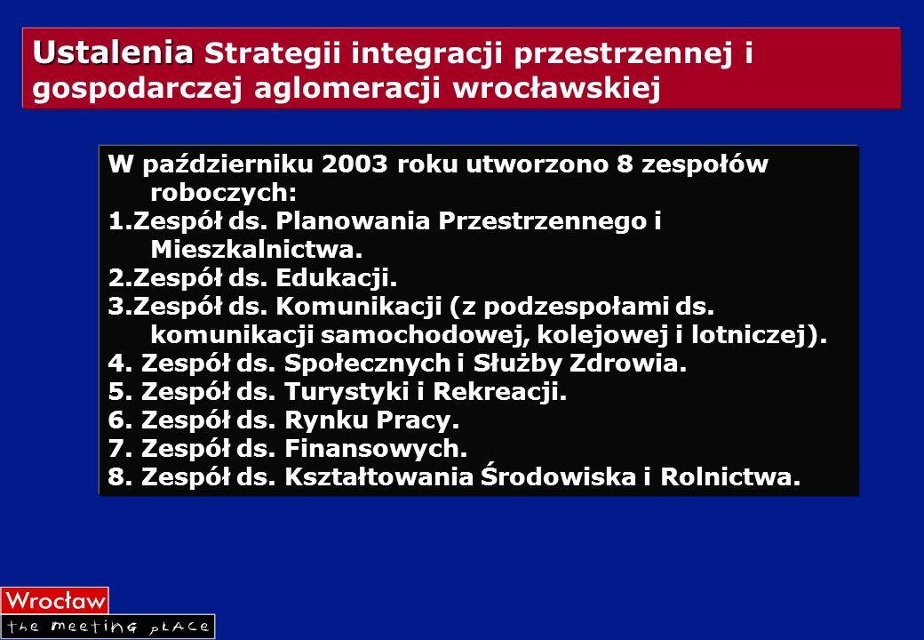 Ustalenia Strategii integracji przestrzennej i gospodarczej aglomeracji wrocławskiej