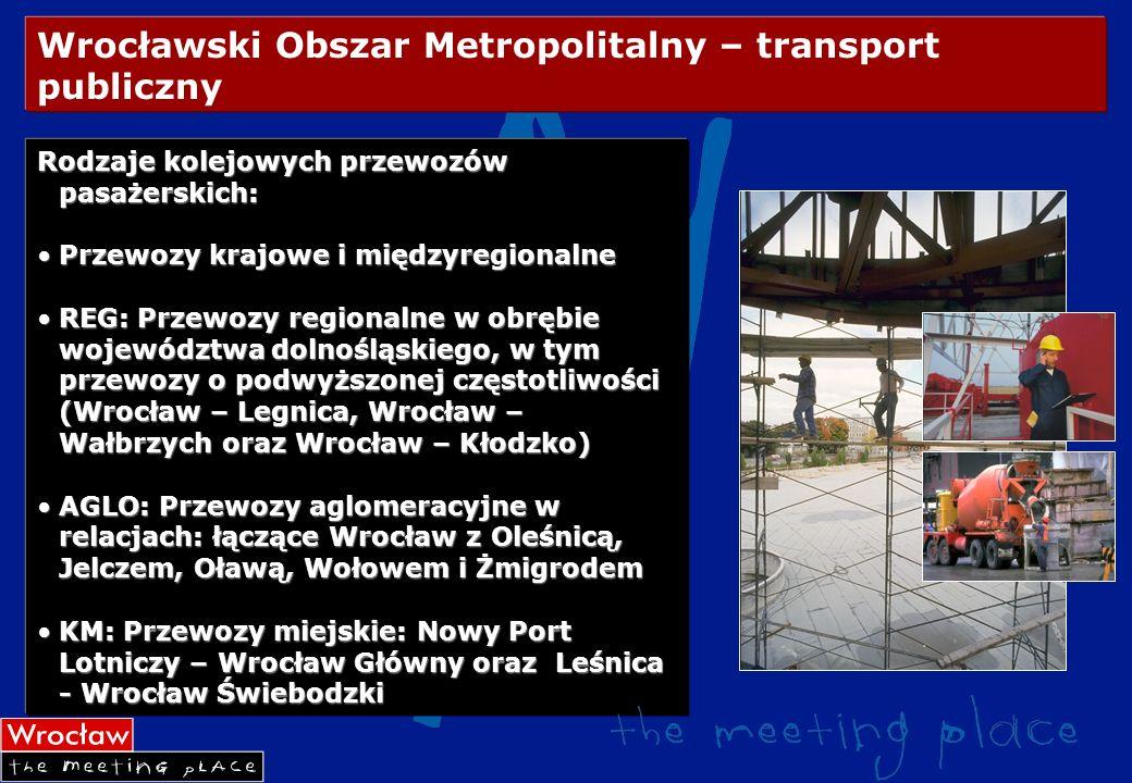 Wrocławski Obszar Metropolitalny – transport publiczny