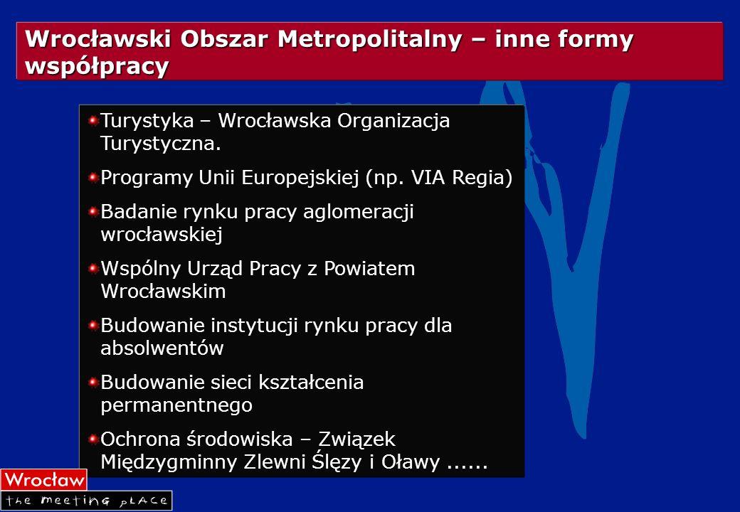 Wrocławski Obszar Metropolitalny – inne formy współpracy