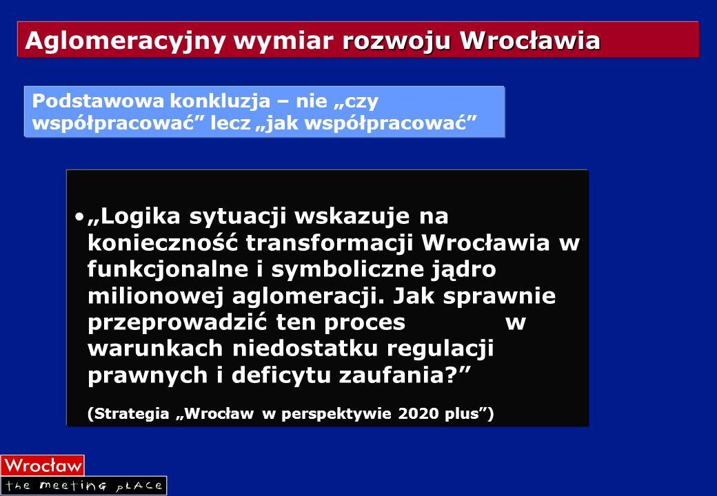 Aglomeracyjny wymiar rozwoju Wrocławia
