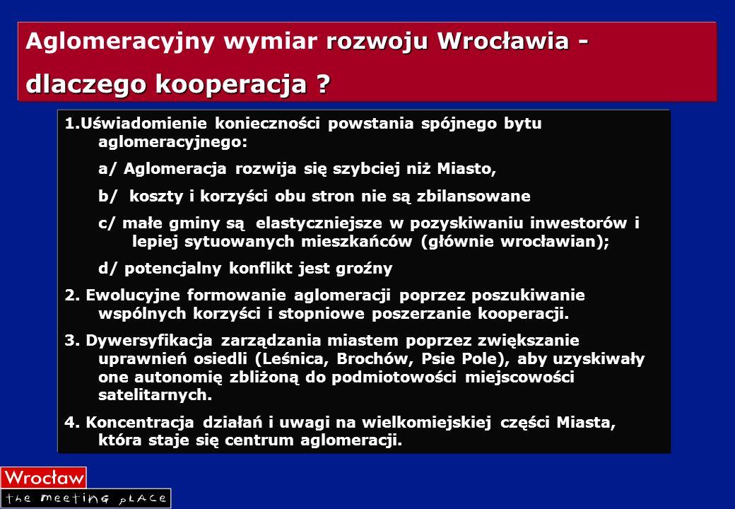 dlaczego kooperacja Aglomeracyjny wymiar rozwoju Wrocławia -