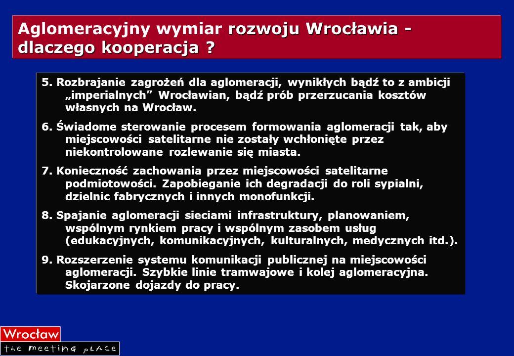 Aglomeracyjny wymiar rozwoju Wrocławia - dlaczego kooperacja