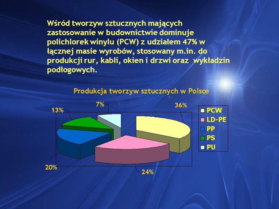 Wśród tworzyw sztucznych mających zastosowanie w budownictwie dominuje polichlorek winylu (PCW) z udziałem 47% w łącznej masie wyrobów, stosowany m.in.
