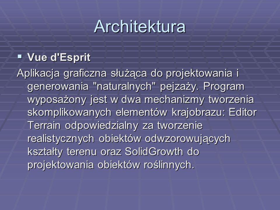 Architektura Vue d Esprit