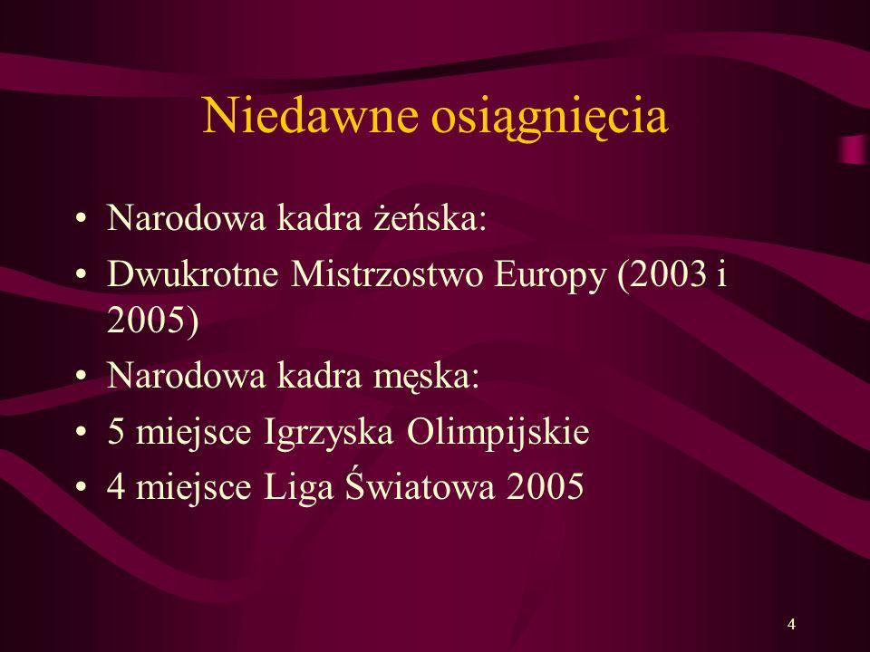 Niedawne osiągnięcia Narodowa kadra żeńska: