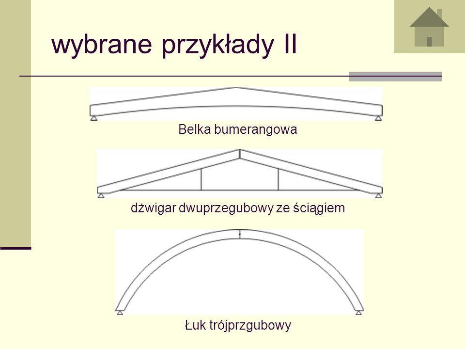 dżwigar dwuprzegubowy ze ściągiem
