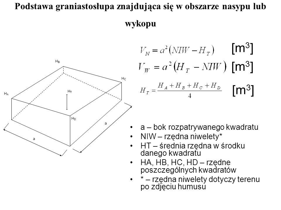 Podstawa graniastosłupa znajdująca się w obszarze nasypu lub wykopu