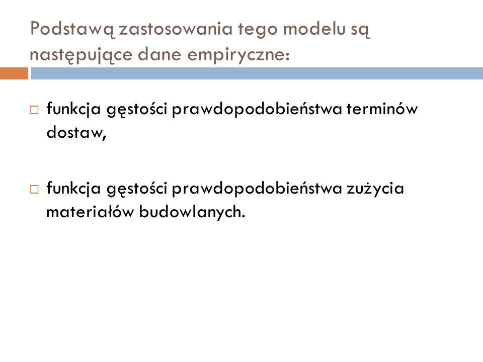 Podstawą zastosowania tego modelu są następujące dane empiryczne: