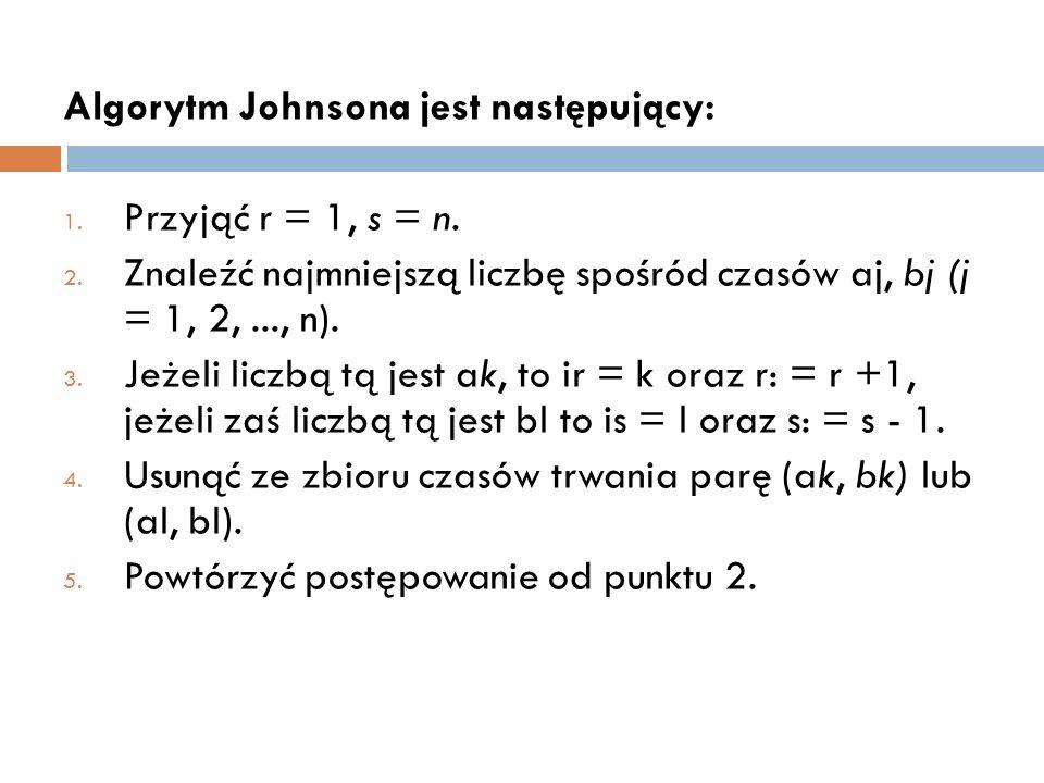 Algorytm Johnsona jest następujący: