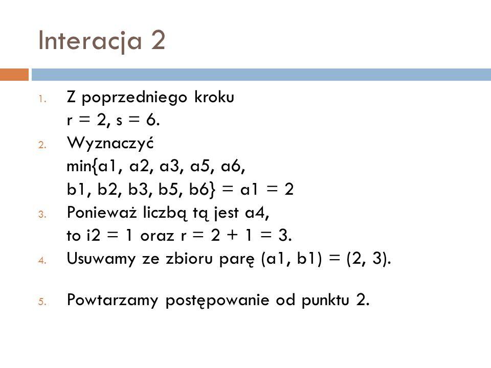 Interacja 2 Z poprzedniego kroku r = 2, s = 6. Wyznaczyć