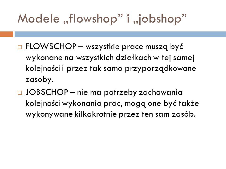 "Modele ""flowshop i ""jobshop"