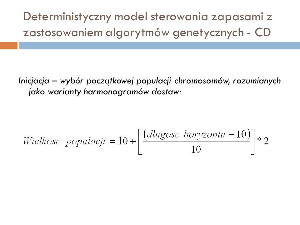 Deterministyczny model sterowania zapasami z zastosowaniem algorytmów genetycznych - CD