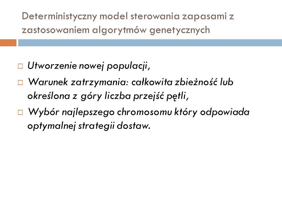 Deterministyczny model sterowania zapasami z zastosowaniem algorytmów genetycznych