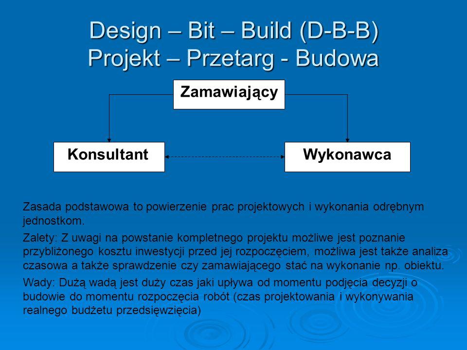 Design – Bit – Build (D-B-B) Projekt – Przetarg - Budowa