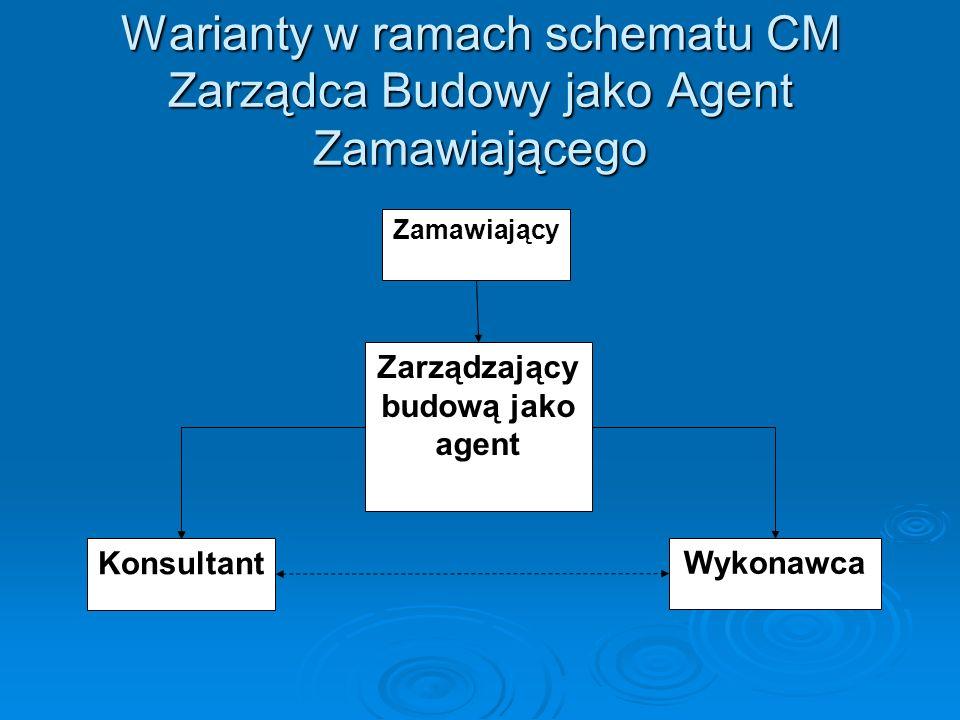 Warianty w ramach schematu CM Zarządca Budowy jako Agent Zamawiającego