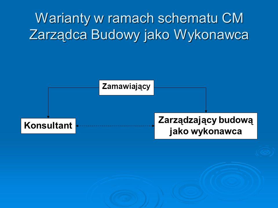 Warianty w ramach schematu CM Zarządca Budowy jako Wykonawca