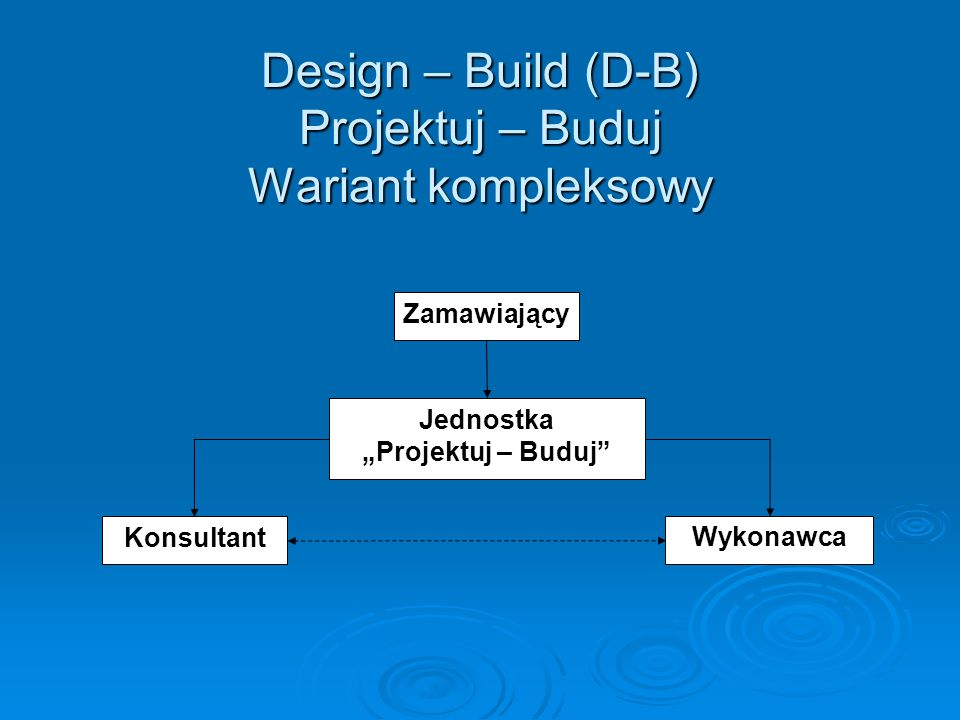 Design – Build (D-B) Projektuj – Buduj Wariant kompleksowy