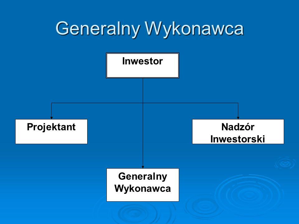 Generalny Wykonawca Inwestor Projektant Nadzór Inwestorski