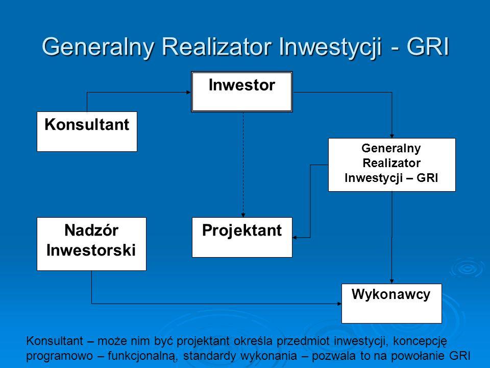 Generalny Realizator Inwestycji - GRI