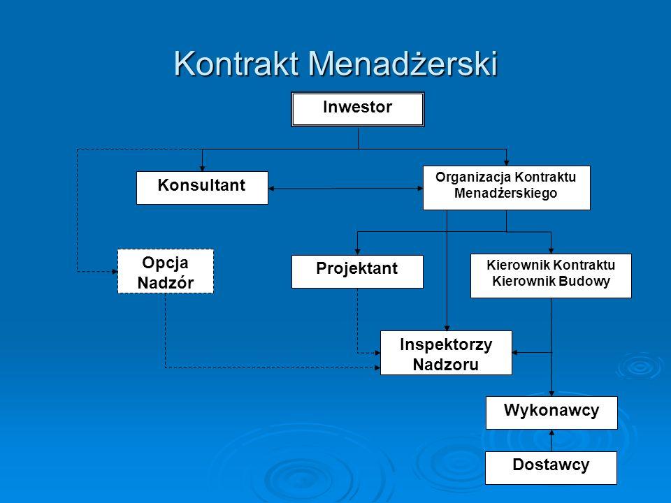 Organizacja Kontraktu Menadżerskiego