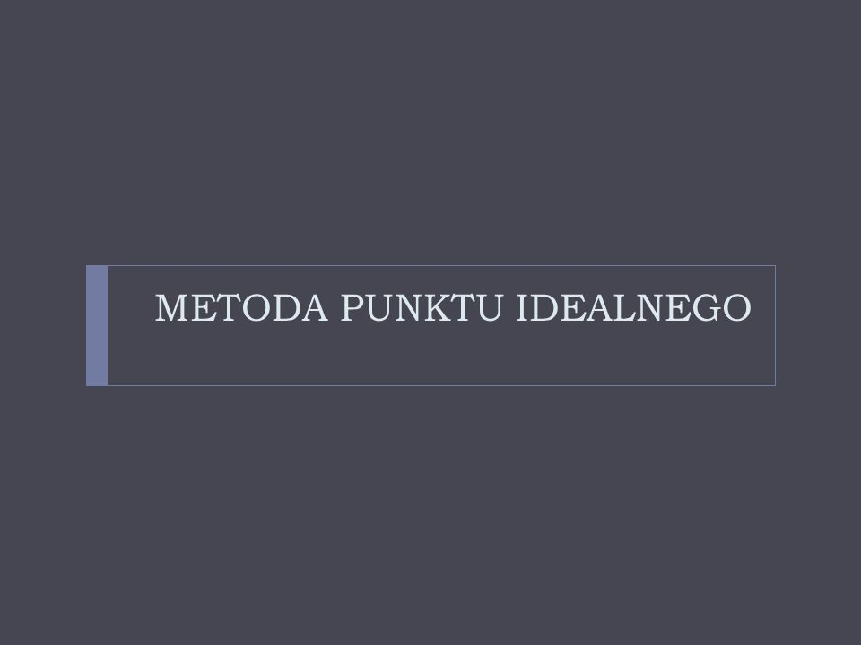 METODA PUNKTU IDEALNEGO
